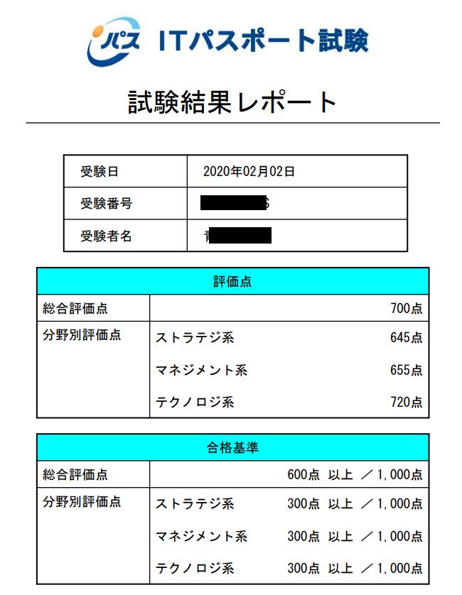 試験 日 パスポート it